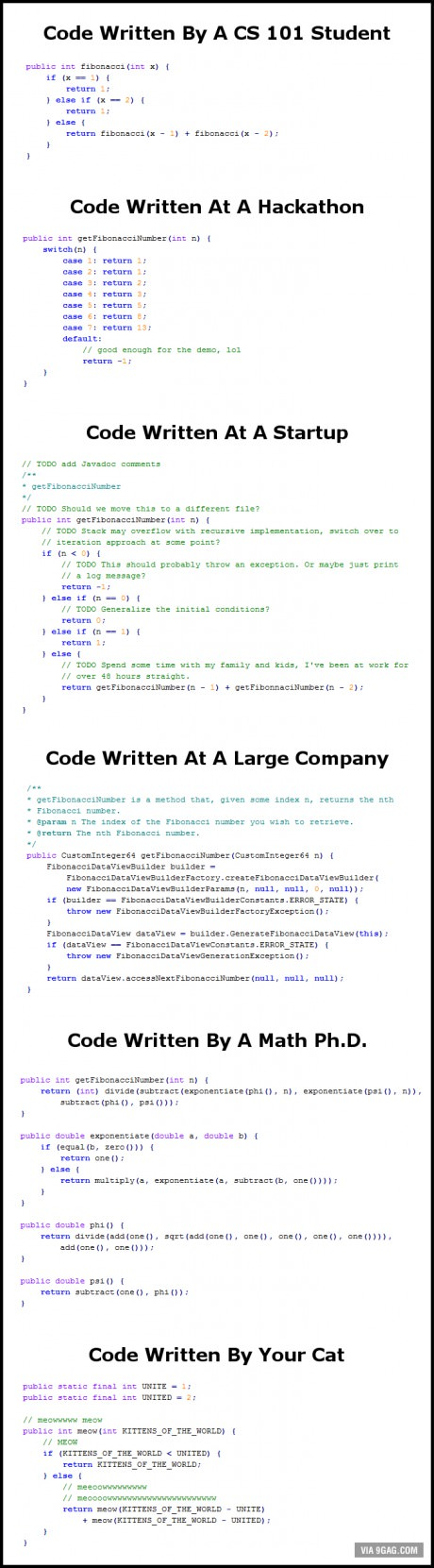 Coding through the stages