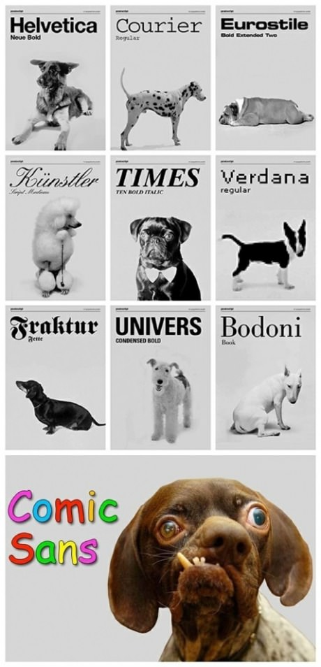 If dogs were fonts...