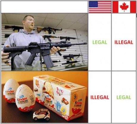 Differences between USA and Canada when it comes to guns