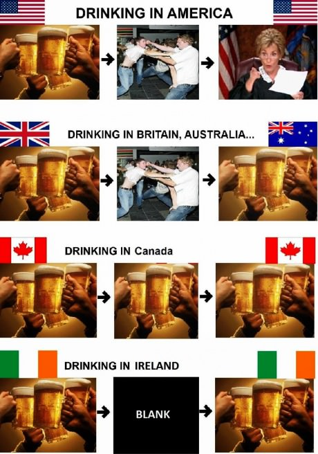 Drinking around the world, I think the Russians have the right idea