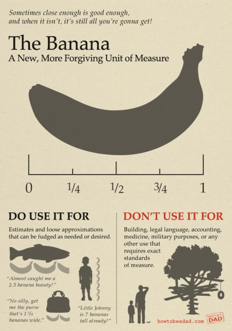 Measuring things with bananas, my issue is bananas come in lots of different sizes