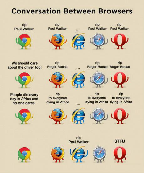 Browser way anyone?