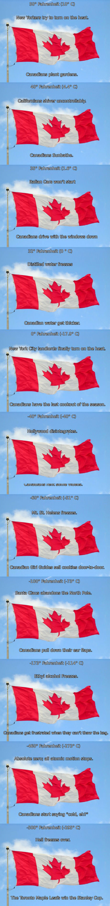 facts-about-canada