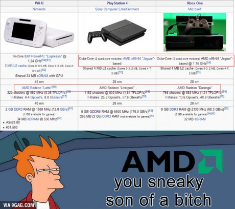 AMD, you rock