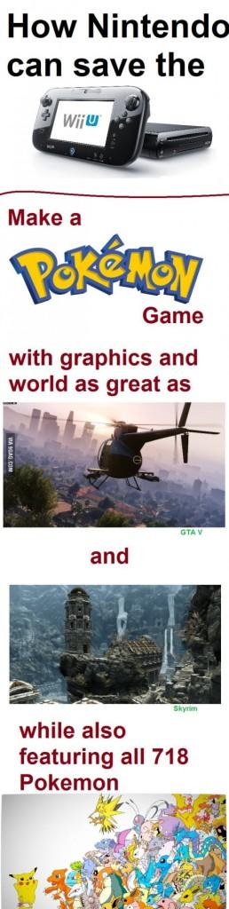 I'd buy it, and buy the Wii U to go with it!